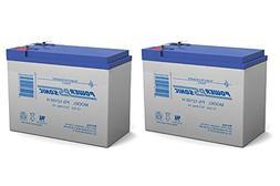 Powersonic 12V 10.5AH Battery for ShopRider Echo 3 SL73-2 Pa