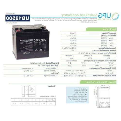 NEW UB12500 50Ah Mobility Scooter Battery Suntech Regent