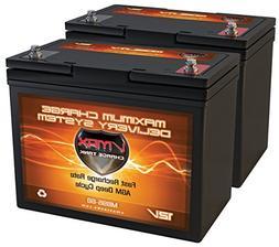 QTY 2 VMAX MB96-60 12 Volt 60Ah AGM Deep Cycle Wheelchair ba
